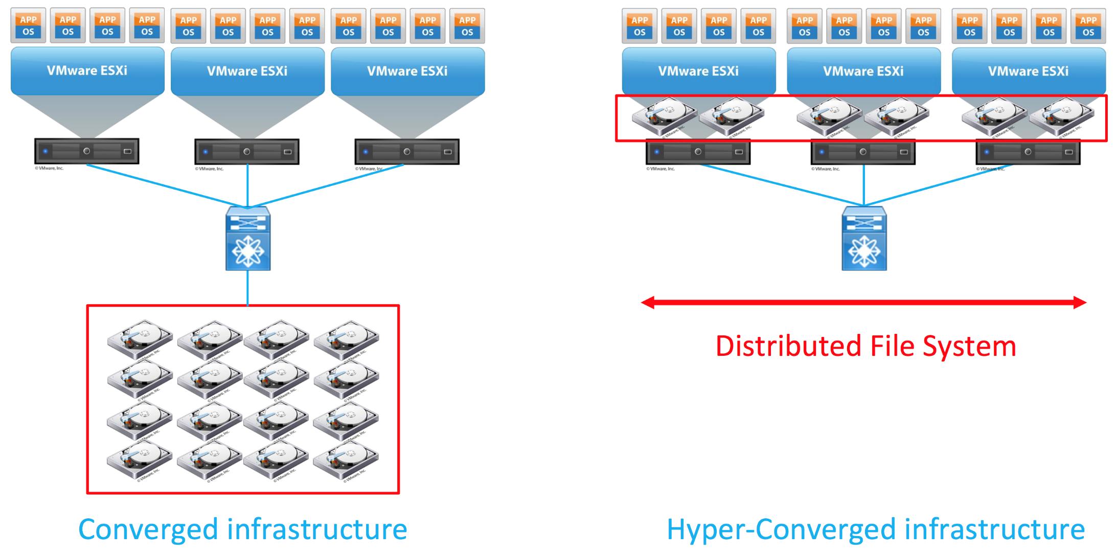 Infrastruttura datacenter l'enterprise storage - Edist